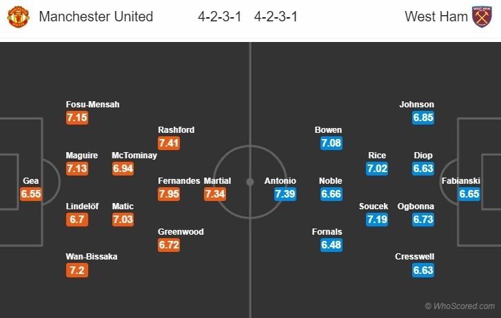 Nhận định MU vs West Ham (0h ngày 237) 3 điểm giải tỏa tất cả hình ảnh