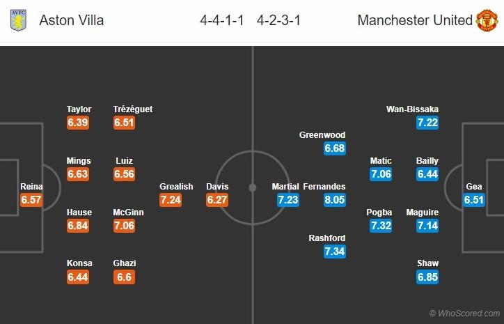Nhận định Aston Villa vs MU (2h15 ngày 107) Quỷ đỏ thẳng tiến hình ảnh