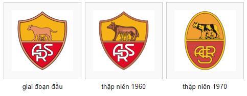 Tiểu sử Câu lạc bộ AS Roma - Đội bóng thủ đô nước Ý - kết quả xổ số quảng nam