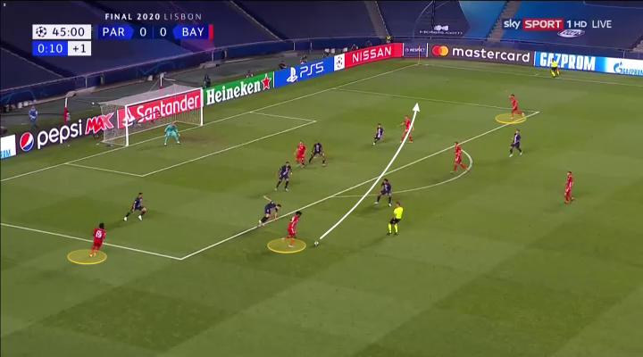 Những đòn đánh ở cánh giúp Bayern Munich đánh bại PSG như thế nào hình ảnh