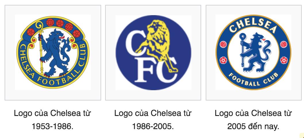 Logo Chelsea qua cac thoi ky