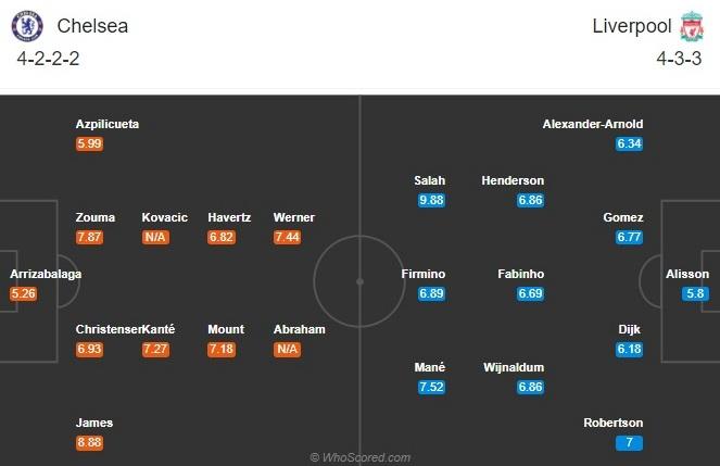 Nhận định Chelsea vs Liverpool (22h30 ngày 209) Khổng lồ song hình ảnh