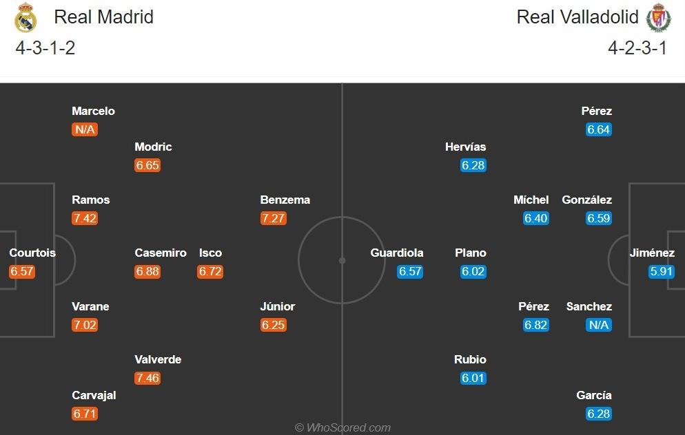 Nhận định Real Madrid vs Valladolid (2h30 ngày 110) Chào Bernabeu, chào chiến thắng hình ảnh gốc