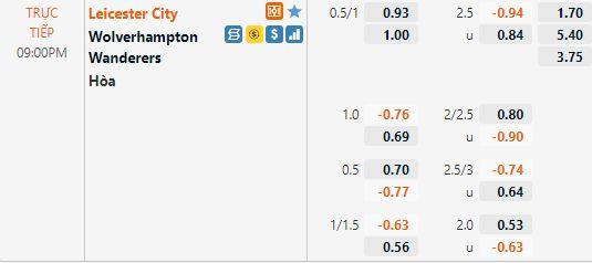 Tỷ lệ Leicester vs Wolves