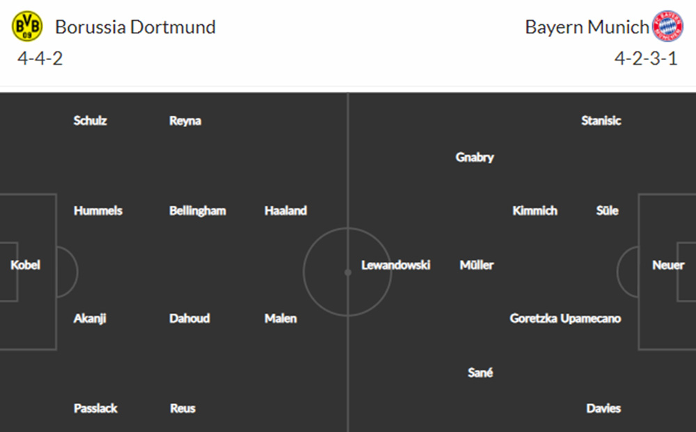 Expected Dortmund vs Bayern lineup