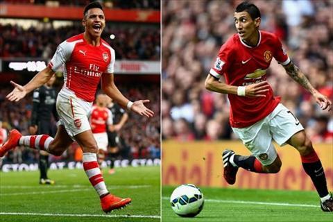 Sanchez vs Di Maria Tai hien Kinh dien o Emirates hinh anh 2