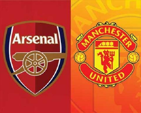 Arsenal vs Man United Sieu kinh dien cua bong da Anh hinh anh