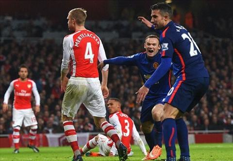 Arsenal thua tuc tuoi HLV Wenger len tieng chi trich cac hoc tro hinh anh