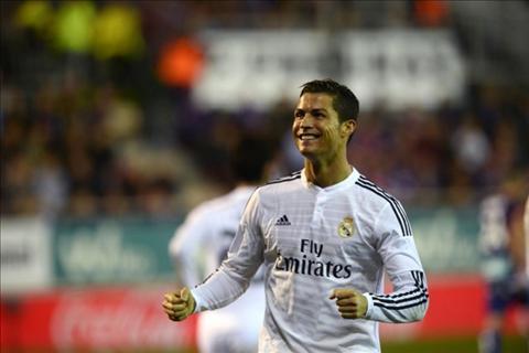 Ky luc moi cua Messi Loi canh bao cho Ronaldo hinh anh 3
