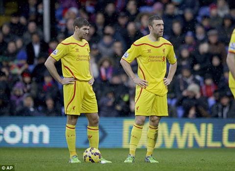 Ludogorets vs Liverpool (02h45 2711) Khong con duong lui hinh anh