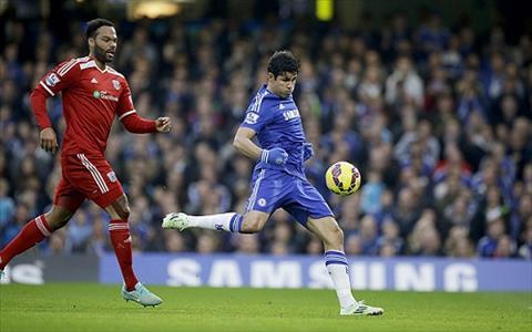 Schalke 04 vs Chelsea hinh anh