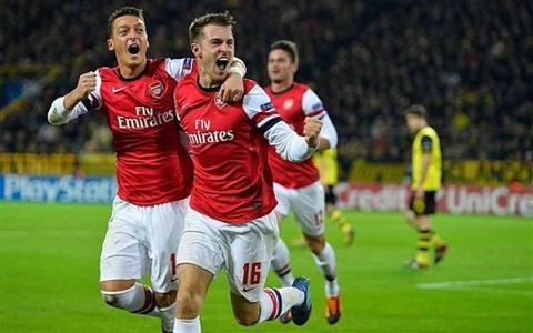 Arsenal vs Dortmund hinh anh 2