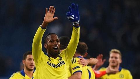 Chelsea tai Champions League Suc manh cua nhung cuu binh hinh anh 2
