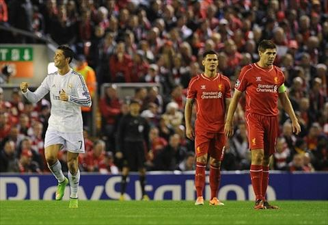 Liverpool bi loai Champions League hinh anh