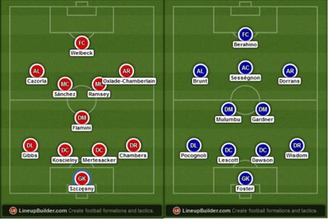 West Bromwich vs Arsenal Thang tiep chu Phao Thu  hinh anh