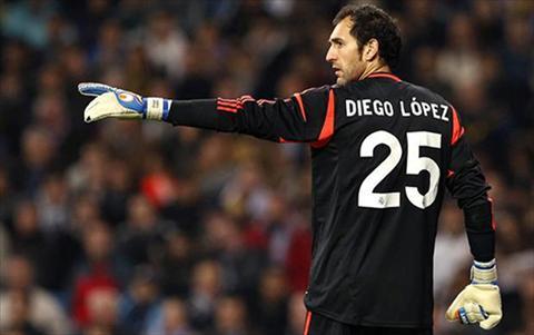 Diego Lopez tiet lo ly do roi Real Madrid