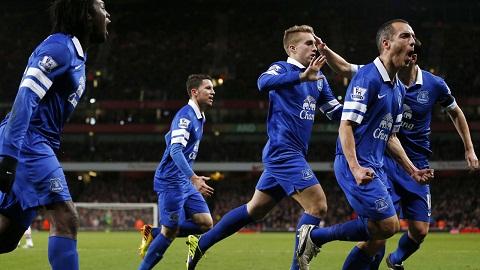 Cuoc dua tru hang tai Premier League 2014-15 hinh anh 2