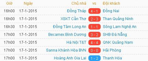 Ket qua chung cuoc vong 3 V-League 2015