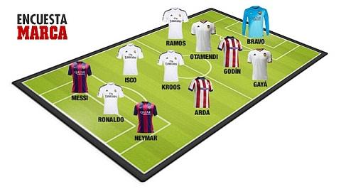 DHTB luot di La Liga Ronaldo da cap voi Messi va Neymar hinh anh