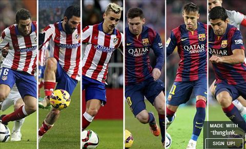 Thong ke Barca dat gap doi Atletico hinh anh