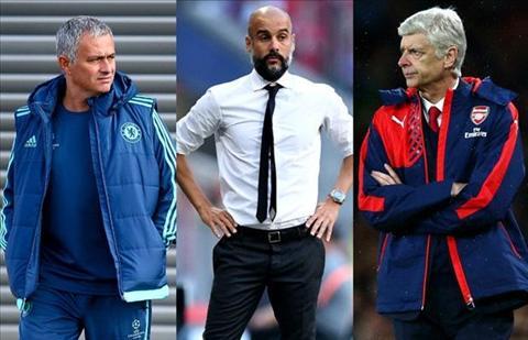 PSG tim HLV moi: Mourinho, Wenger va Guardiola vao tam ngam
