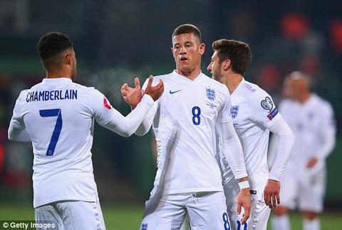 Vong loai Euro 2016 khong du danh gia kha nang thuc su cua tuyen Anh hinh anh 2
