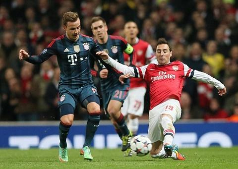 Arsenal vs Bayern Nen tu bo Champions League de tap trung Premier League hinh anh