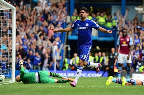 Nhan dinh Dynamo Kiev vs Chelsea Coi chung tien dao Junior Moraes hinh anh 2