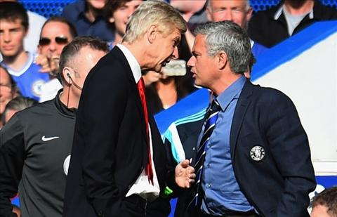 MU vs Arsenal Henry muon Wenger danh bai Mourinho hinh anh 2