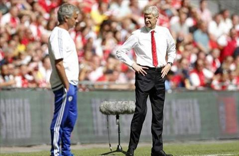 Wenger tin Chelsea van du suc vo dich hinh anh