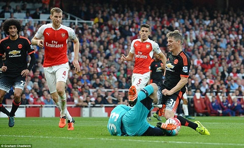 Thierry Henry Arsenal phai vo dich Premier League 201516 hinh anh