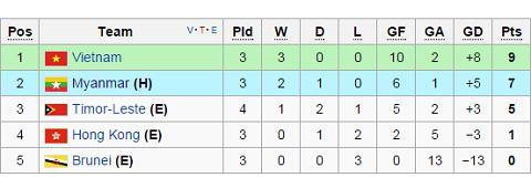 Truc tiep U19 Viet Nam vs U19 Myanmar vong loai U19 Chau A 19h00 610 hinh anh 2