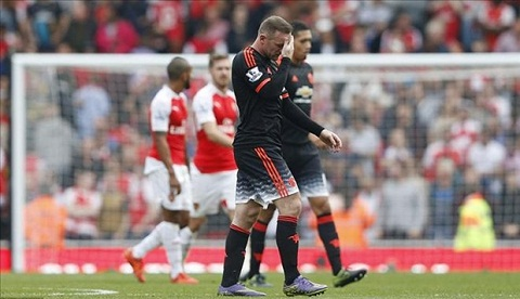 Tai sao Arsenal co the vo dich Premier League 201516 hinh anh 3