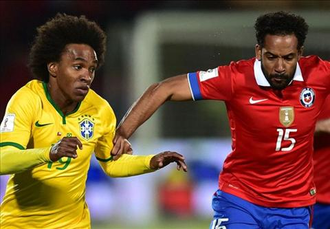Video clip ban thang Chile vs Brazil (2-0 Vong loai World Cup 2018) hinh anh
