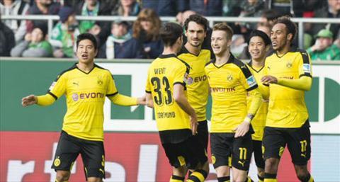 Video clip ban thang Bremen 1-3 Dortmund (Vong 11 Bundesliga 201516) hinh anh