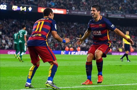 Suarez danh gia cao