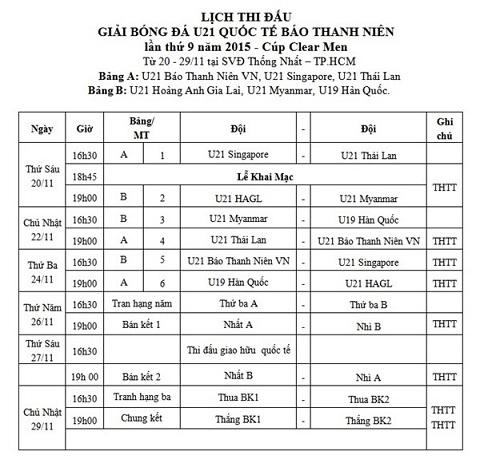 Lich thi dau giai U21 Quoc te Bao Thanh Nien U21 Viet Nam gap kho hinh anh