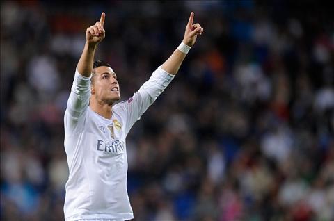 Ronaldo ghi ban