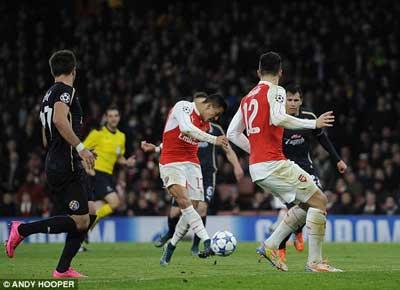 Video clip ban thang Arsenal 3-0 Dinamo Zagreb (Vong bang Champions League 201516) hinh anh