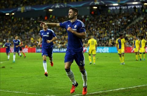 """Chelsea da san sang de danh bai Tottenham"""