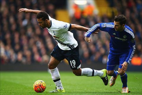 Tottenham vs MU hinh anh 2