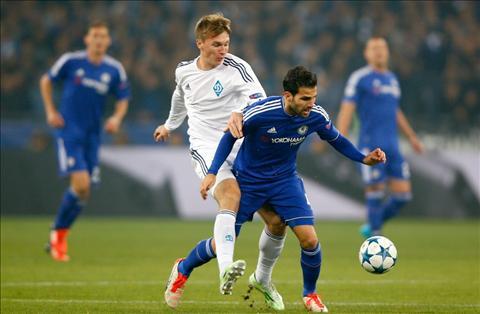 Chelsea vs Dynamo Kiev (2h45 ngay 511) Con Mourinho, Chelsea chua the thang! hinh anh 2