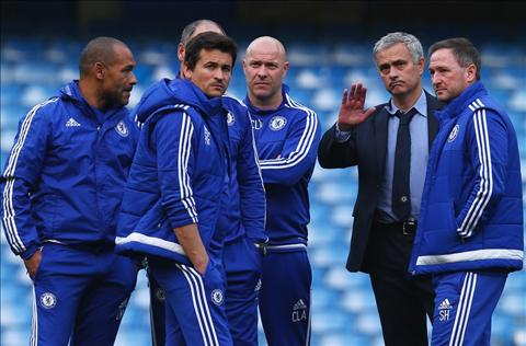 Chelsea vs Dynamo Kiev (2h45 ngay 511) Con Mourinho, Chelsea chua the thang! hinh anh