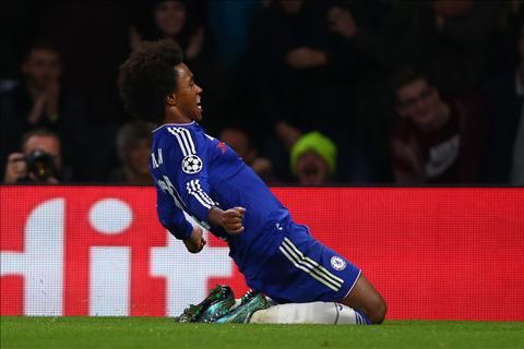 Tien ve Willian noi gi sau khi giup Chelsea vuot qua Dinamo Kiev hinh anh
