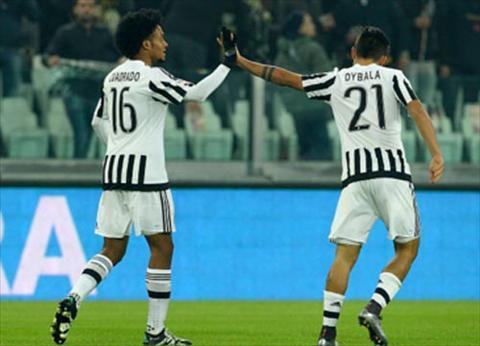 Juventus 3-1 Fiorentina (Vong 16 Serie A 2015/2016)