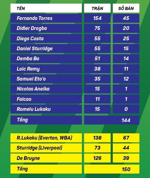 Van de tren hang cong tien dao Chelsea cua HLV Jose Mourinho hinh anh 4