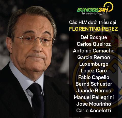 Chelsea sa thai Jose Mourinho Abramovich dich thi la Perez 20 hinh anh 2