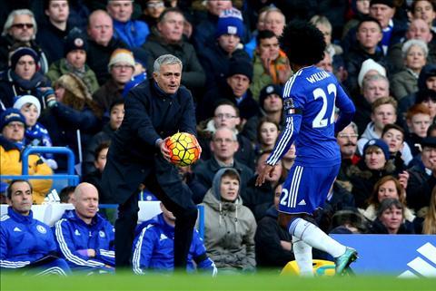 Willian Mourinho