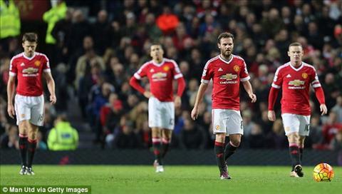 Truoc vong 20 Premier League MU tro lai, Arsenal vung ngoi dau hinh anh 2