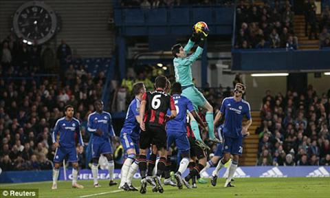 Video clip ban thang Chelsea 0-1 Bournemouth (Vong 15 NHA 20152016) hinh anh